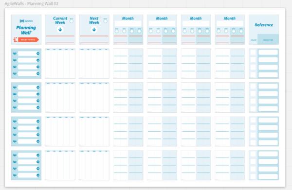 AgileWalls Planning Obeya Room 2