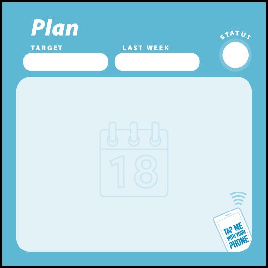 AgileWalls - Obeya - Plan Element