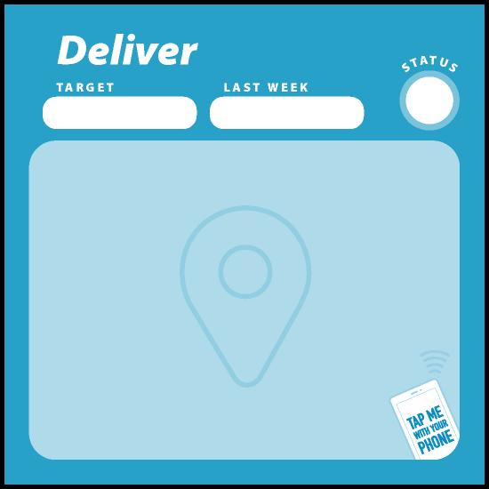 AgileWalls - Obeya - Deliver Element