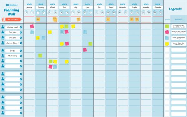 AgileWalls - Obeya PI Planning Wall