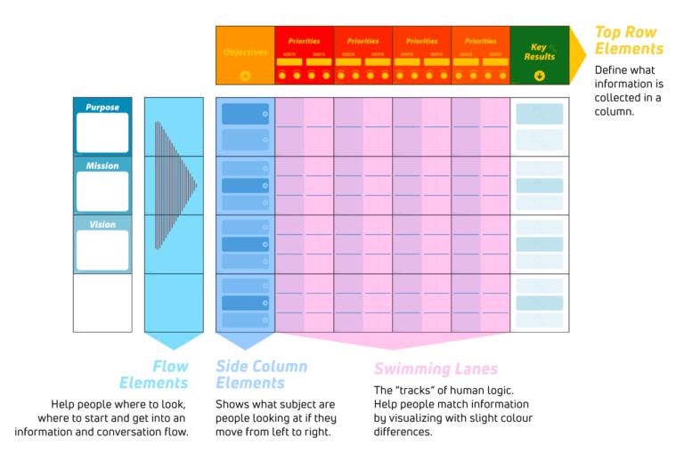 AgileWalls-Explanation-Virtual-Whiteboards