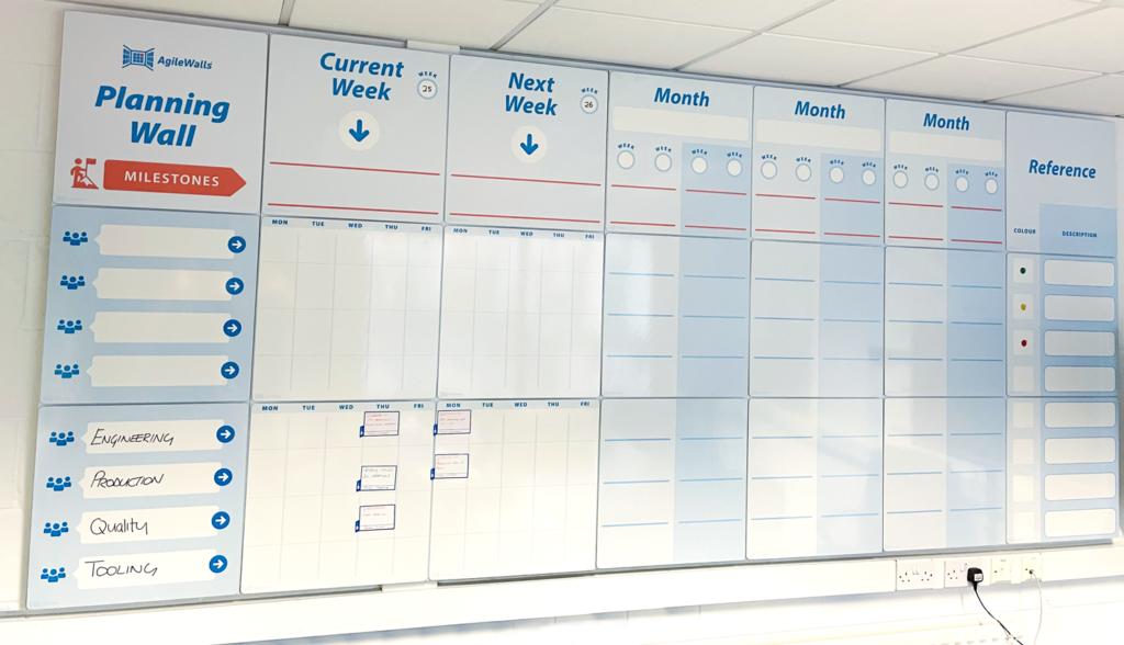 AgileWalls-Planning-Wall-LR
