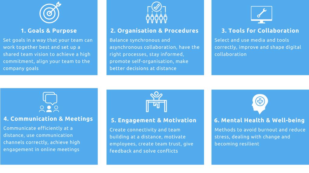 AgileWalls Digital Leadership Training Information Brochure 1